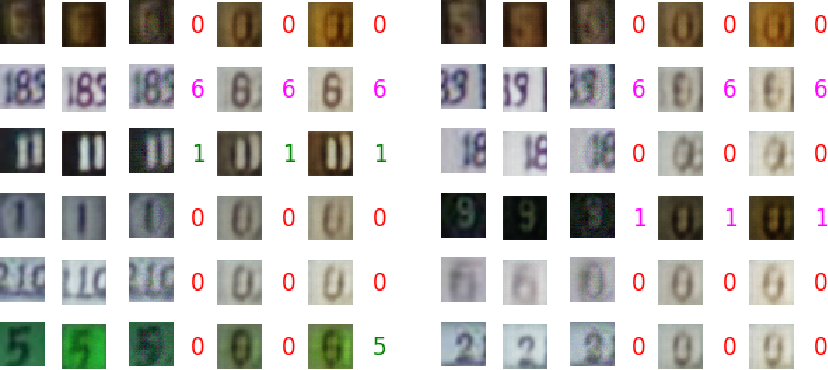 Figure 3 for Adversarial examples for generative models