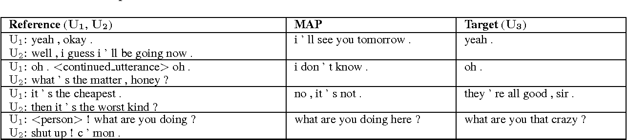 Figure 4 for Building End-To-End Dialogue Systems Using Generative Hierarchical Neural Network Models