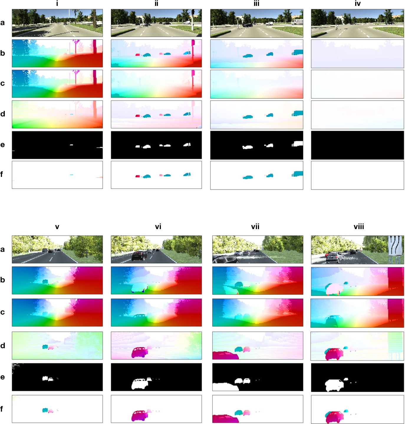Figure 2 for Sparse Representations for Object and Ego-motion Estimation in Dynamic Scenes