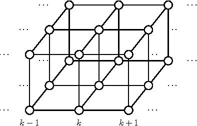 Figure 1 for Nested Sequential Monte Carlo Methods