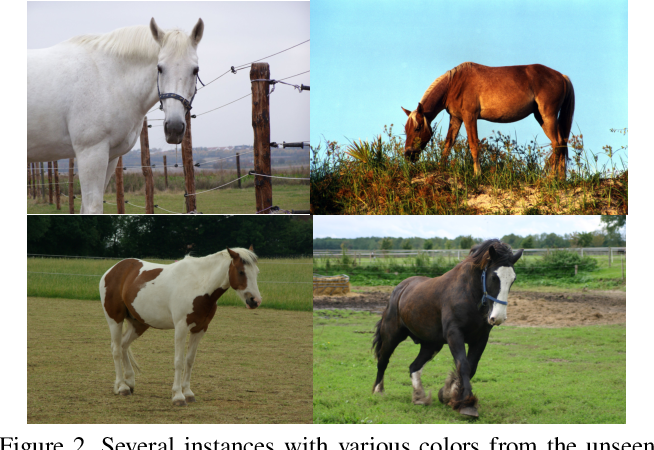 Figure 3 for Convolutional Prototype Learning for Zero-Shot Recognition