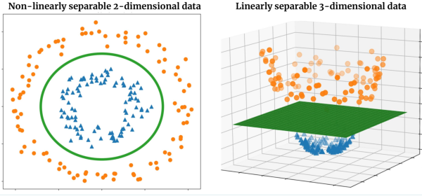 Figure 1 for Locally orderless tensor networks for classifying two- and three-dimensional medical images