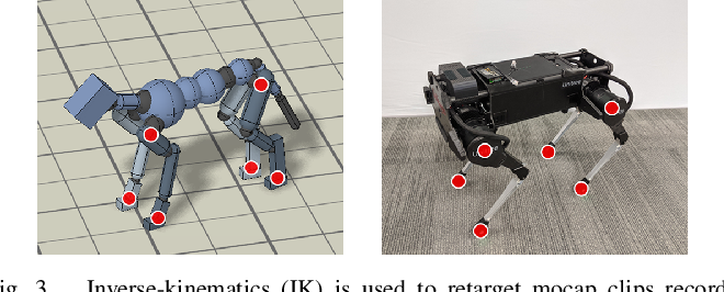 Figure 4 for Learning Agile Robotic Locomotion Skills by Imitating Animals