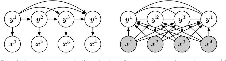 Figure 1 for Putting Machine Translation in Context with the Noisy Channel Model