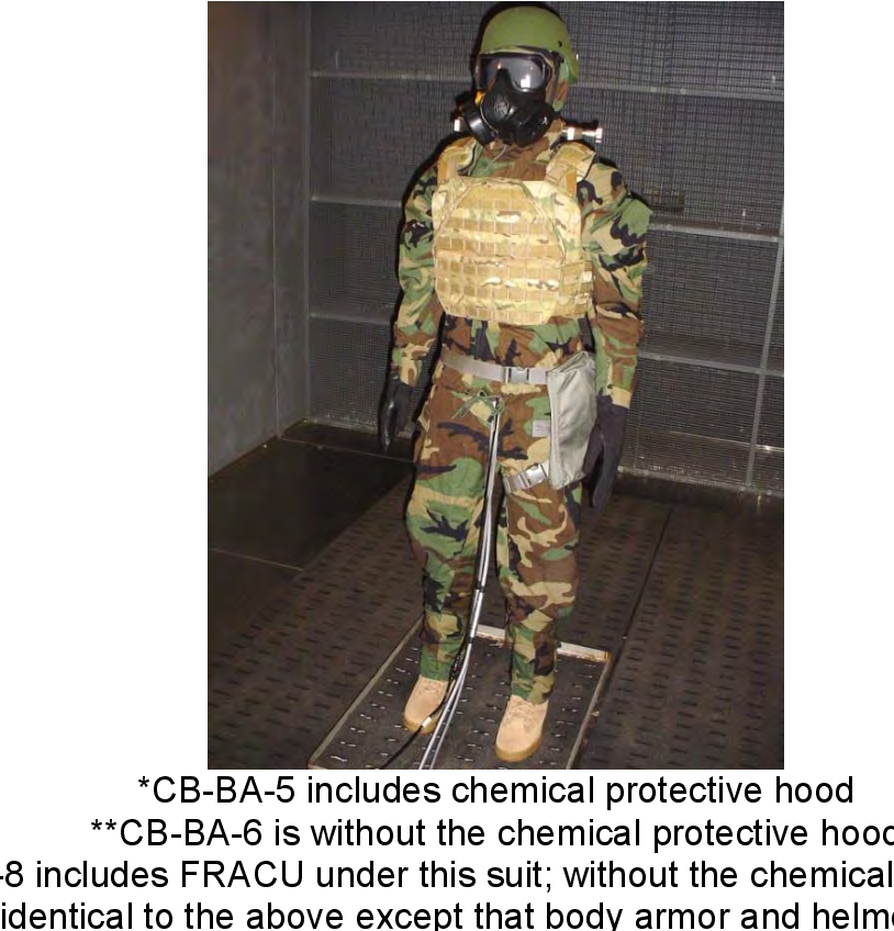PDF] Biophysical Characteristics of Chemical Protective