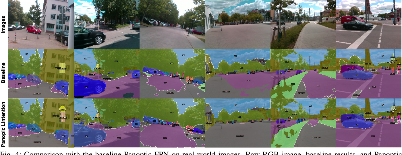 Figure 4 for Panoptic Lintention Network: Towards Efficient Navigational Perception for the Visually Impaired