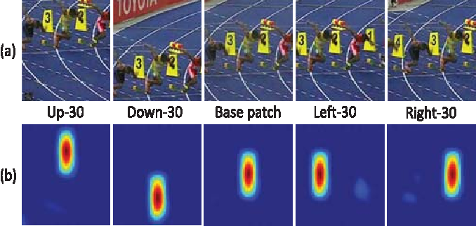 Figure 3 for Dual Deep Network for Visual Tracking