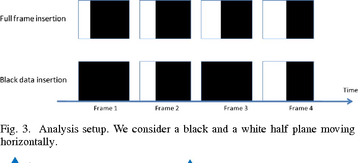 Comparison of Two Frame Rate Conversion Schemes for Reducing LCD ...