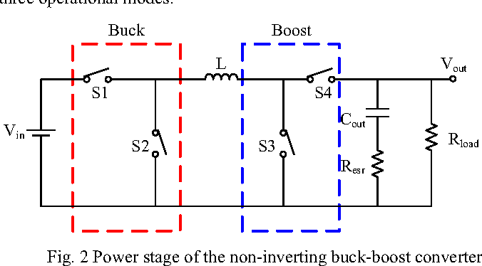 Single-inductor four-switch non-inverting buck-boost dc-dc converter ...