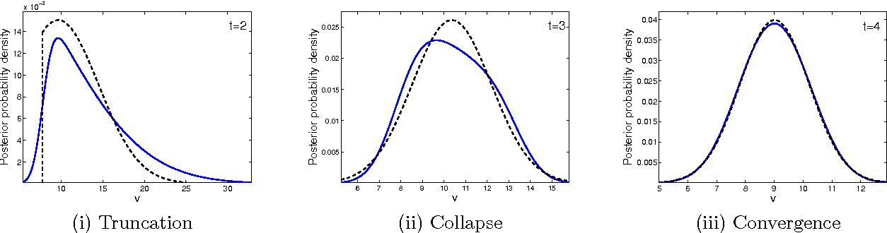 Figure 1 for Near-Optimal Target Learning With Stochastic Binary Signals
