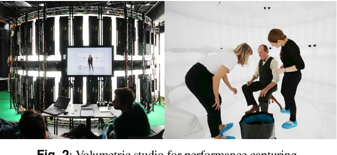 Figure 2 for Going beyond Free Viewpoint: Creating Animatable Volumetric Video of Human Performances