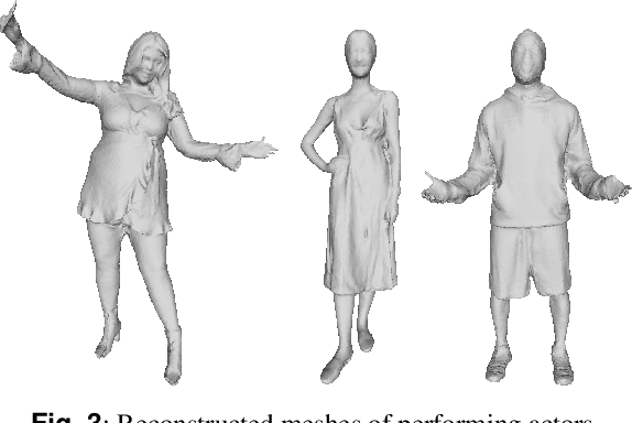 Figure 3 for Going beyond Free Viewpoint: Creating Animatable Volumetric Video of Human Performances