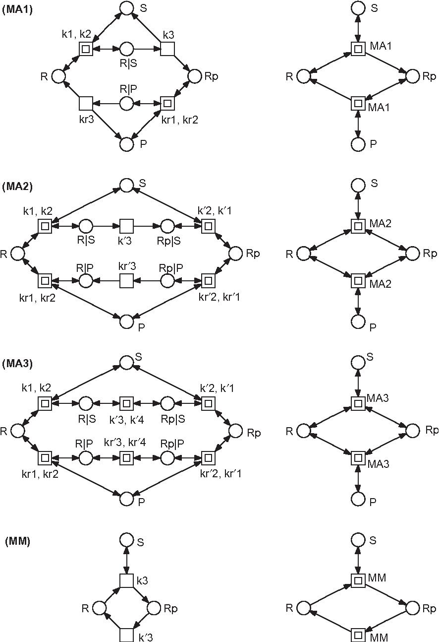 computational science engineering gilbert strang pdf