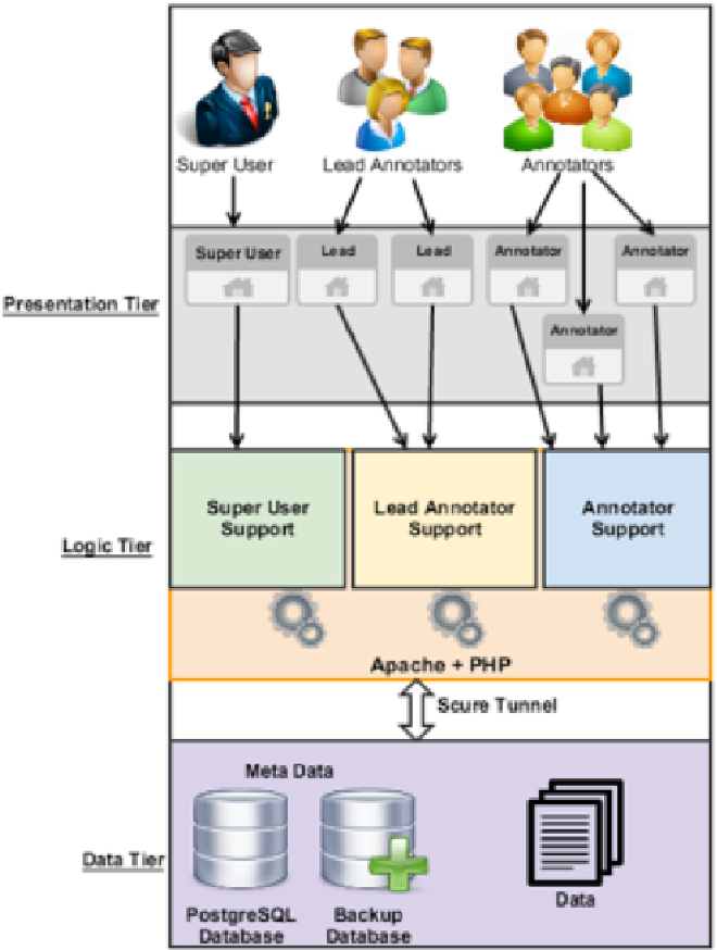 Figure 1 for WASA: A Web Application for Sequence Annotation
