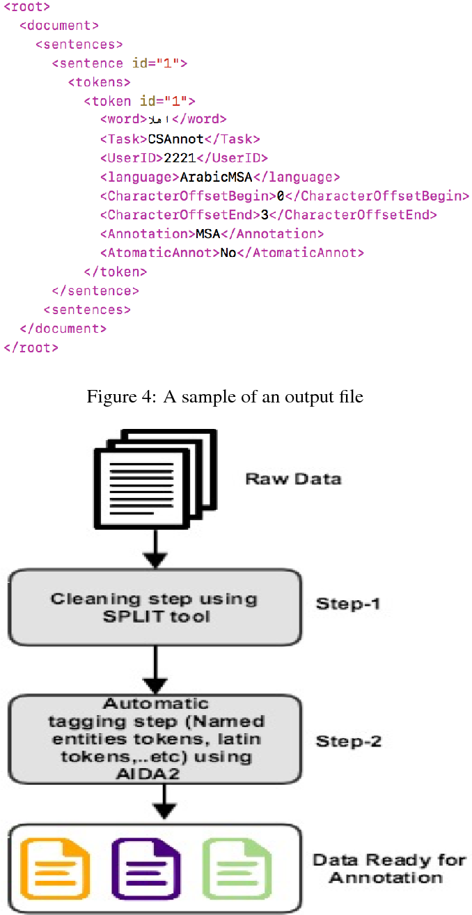 Figure 3 for WASA: A Web Application for Sequence Annotation