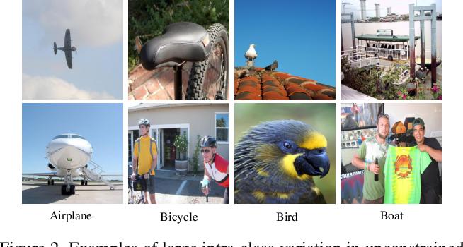 Figure 3 for Simpler is Better: Few-shot Semantic Segmentation with Classifier Weight Transformer