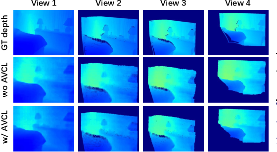 Figure 4 for Adversarial View-Consistent Learning for Monocular Depth Estimation