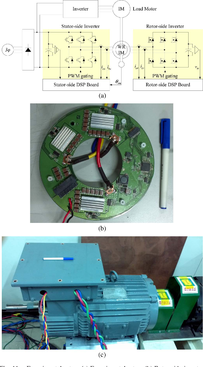 Figure 11 From Control Of A Synchronous Motor With An Inverter Machine Wiring Fig Experimental Setup B