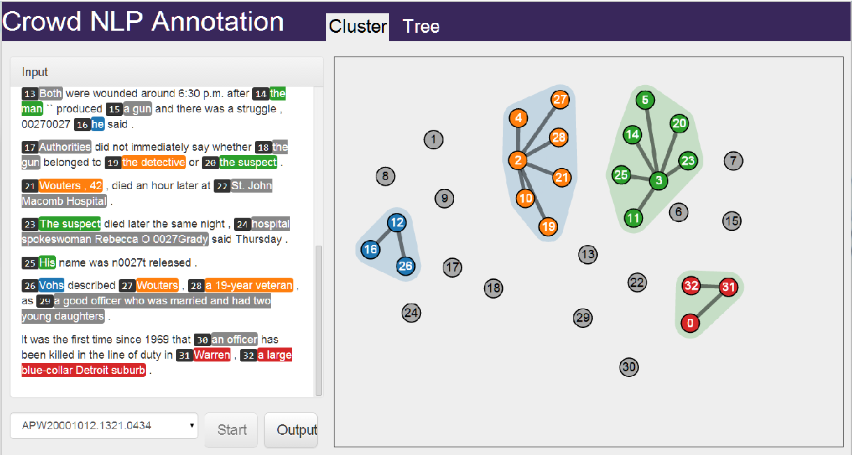 Figure 3 for Visualizing NLP annotations for Crowdsourcing