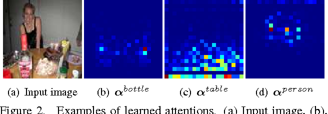 Figure 2 for Learning Transferrable Knowledge for Semantic Segmentation with Deep Convolutional Neural Network