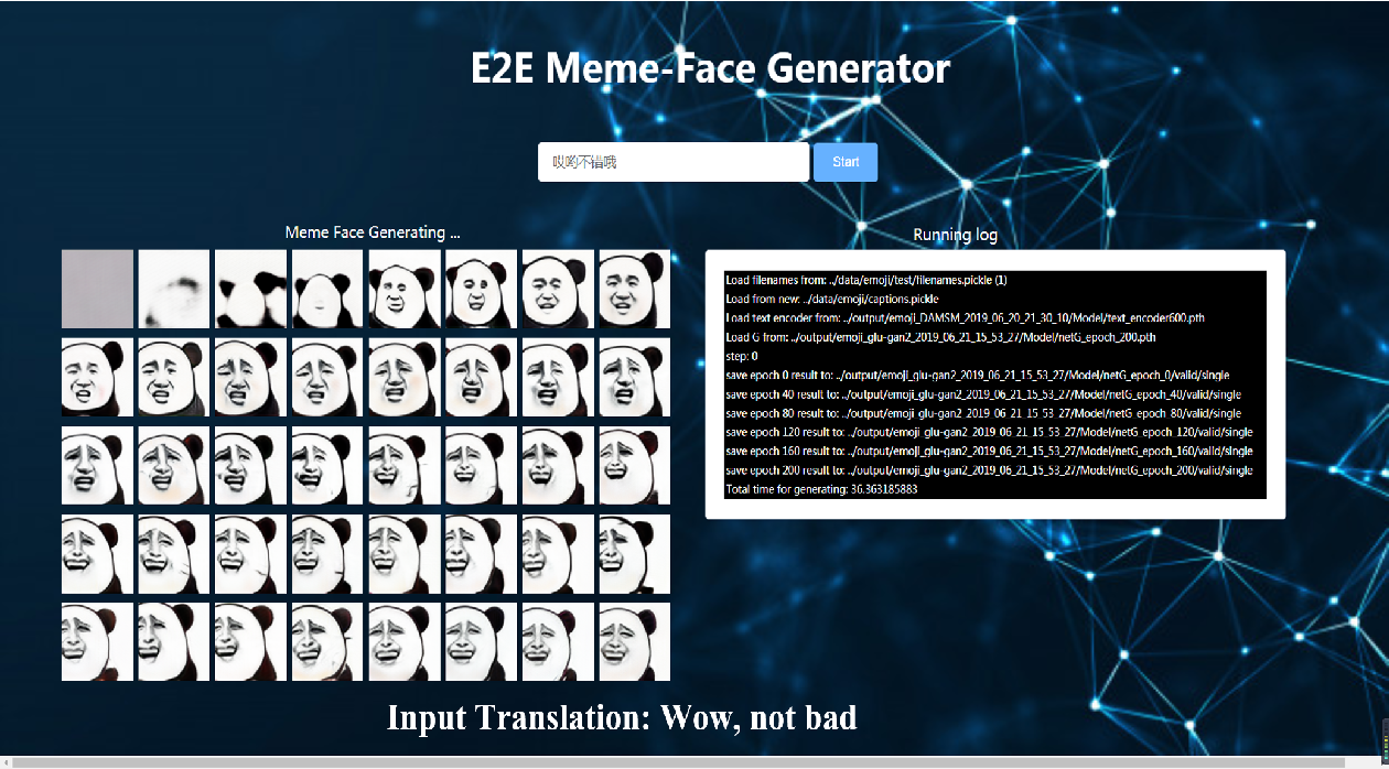 Figure 3 for MemeFaceGenerator: Adversarial Synthesis of Chinese Meme-face from Natural Sentences