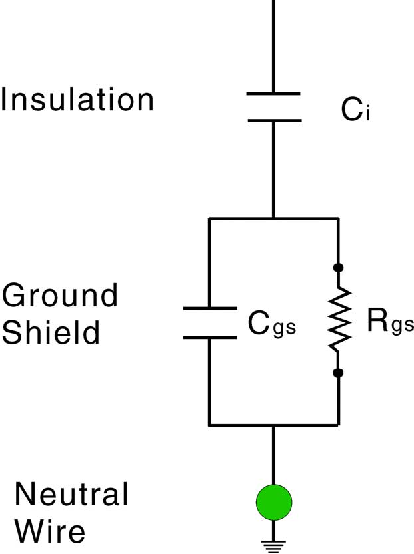 Figure 3 from High frequency properties of shielded power cable. 3 ...