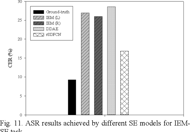 Figure 2 for Multichannel Speech Enhancement by Raw Waveform-mapping using Fully Convolutional Networks