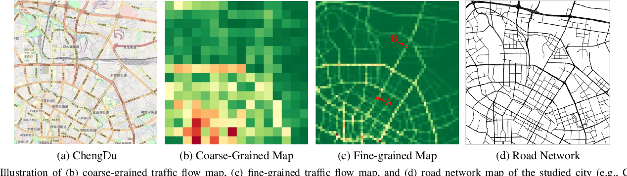 Figure 1 for Road Network Guided Fine-Grained Urban Traffic Flow Inference