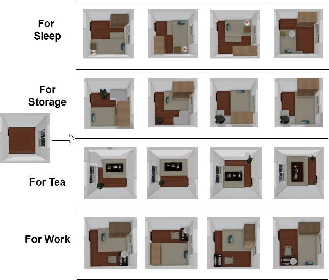 Figure 1 for Structural Plan of Indoor Scenes with Personalized Preferences