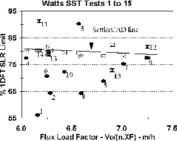 Figure 4 from Assessing the applicability of the 1D flux theory to