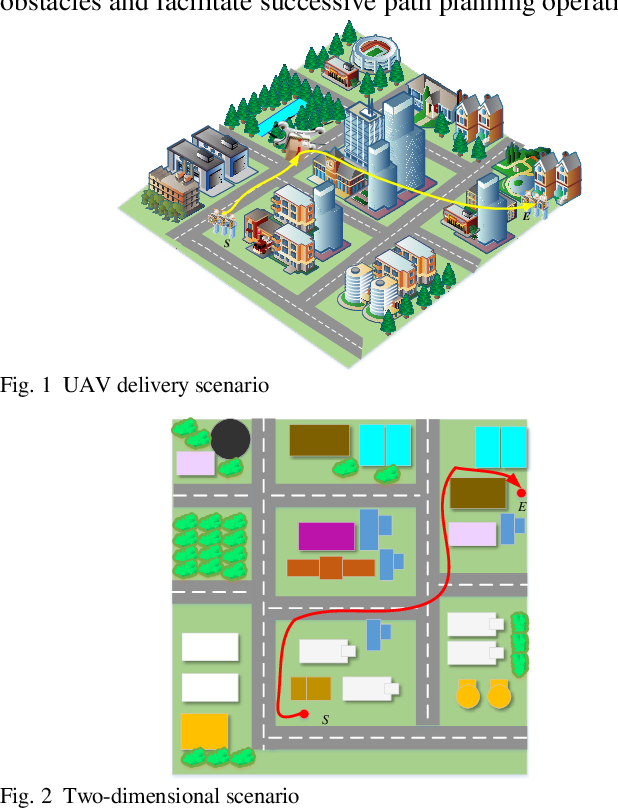Figure 1 for An Autonomous Path Planning Method for Unmanned Aerial Vehicle based on A Tangent Intersection and Target Guidance Strategy
