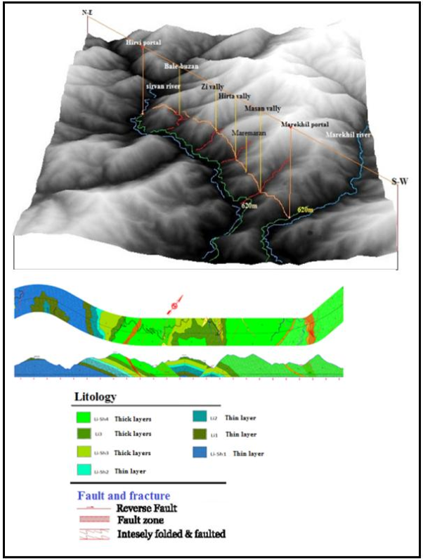 PDF] Detection of High Local Groundwater Inflow to Rock Tunnels