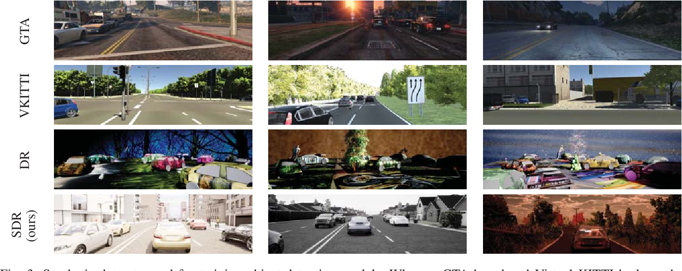 Figure 3 for Structured Domain Randomization: Bridging the Reality Gap by Context-Aware Synthetic Data