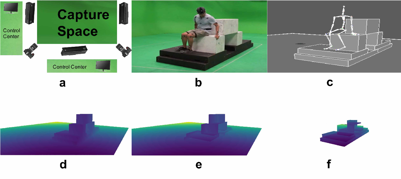 Figure 3 for Geometric Pose Affordance: 3D Human Pose with Scene Constraints