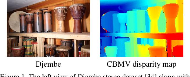 Figure 1 for CBMV: A Coalesced Bidirectional Matching Volume for Disparity Estimation