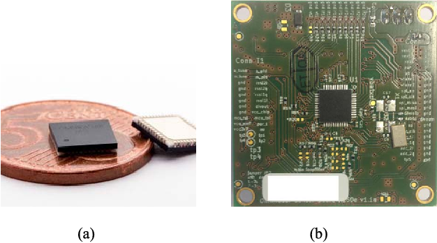 Figure 17 from On-Chip Antenna Integration for Millimeter-Wave