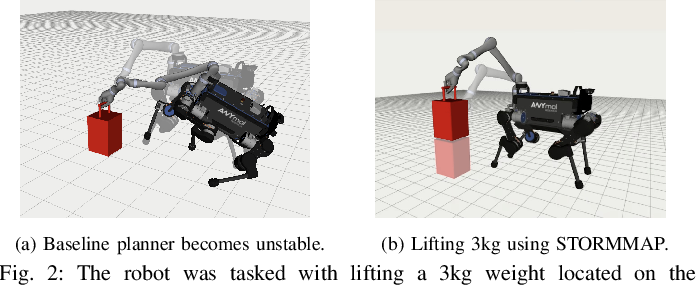 Figure 2 for Generating Continuous Motion and Force Plans in Real-Time for Legged Mobile Manipulation