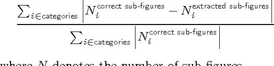 Figure 2 for Viziometrics: Analyzing Visual Information in the Scientific Literature