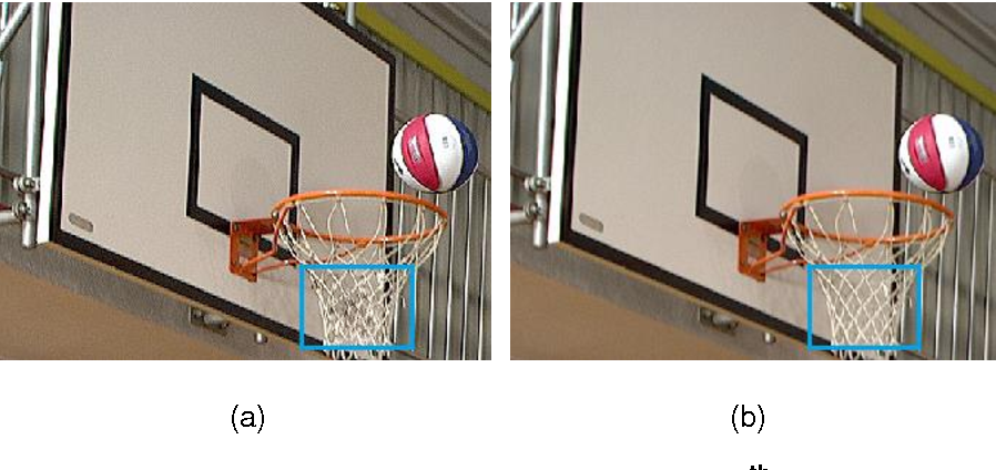 "Figure 6. Detail of the Subjective Qualities of the 399th Frame in Sequence ""Basketball Drive"" (Solution is 1280×720 and QP is 32). (a) Processed by [2] Method. (b) Processed by Our Method"