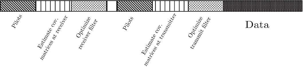 Fig. 2. Basic structure of forward-backward iteration.