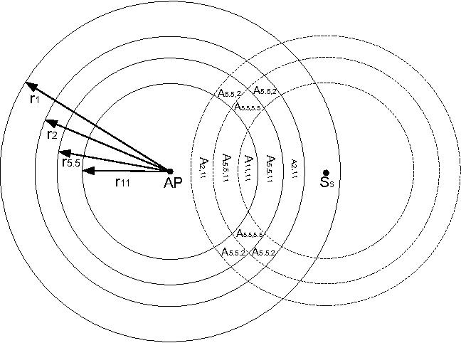 Wireless Lan Diagram