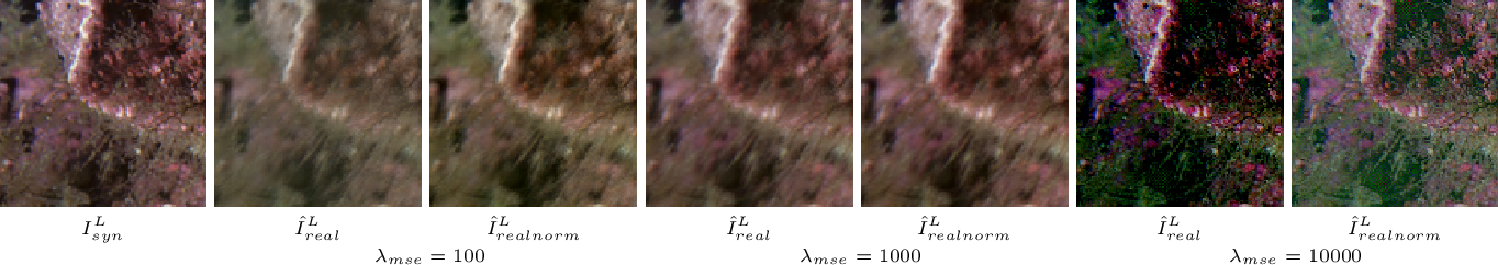 Figure 4 for Unsupervised Image Super-Resolution with an Indirect Supervised Path