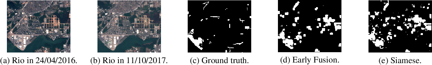 Figure 1 for Urban Change Detection for Multispectral Earth Observation Using Convolutional Neural Networks