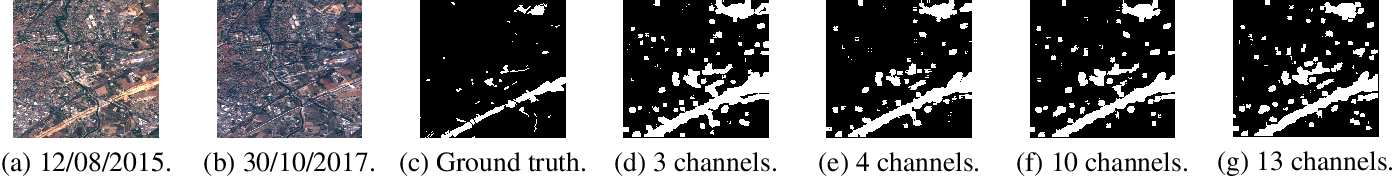Figure 3 for Urban Change Detection for Multispectral Earth Observation Using Convolutional Neural Networks