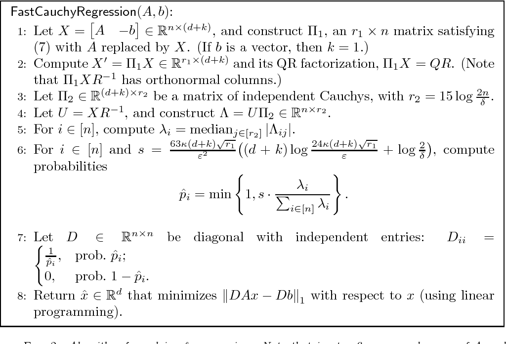 Figure 3 for The Fast Cauchy Transform and Faster Robust Linear Regression