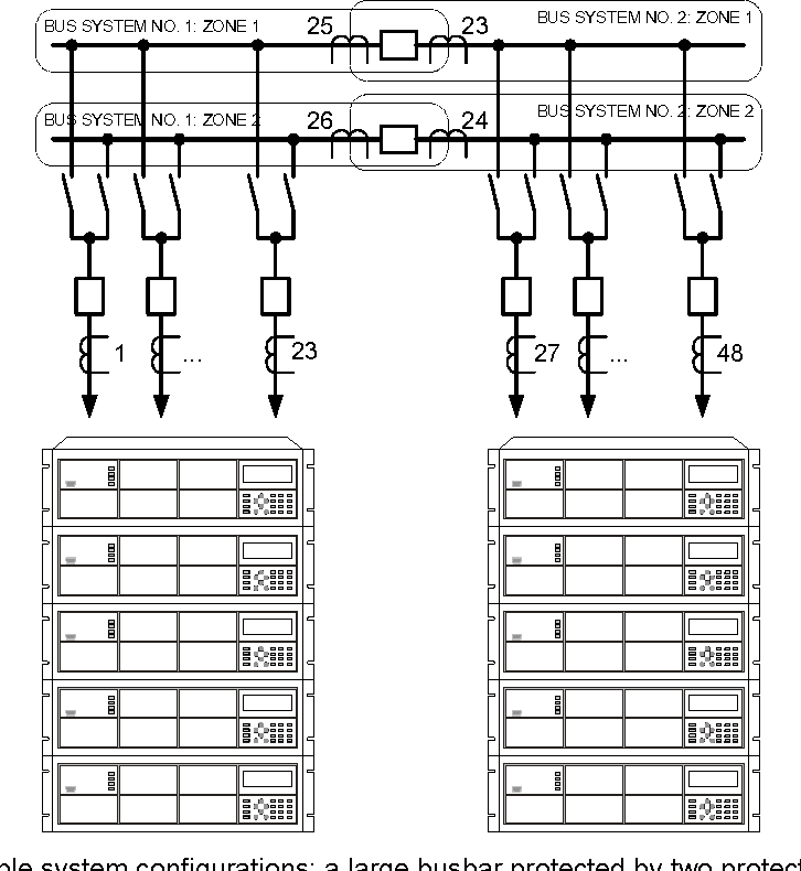 Figure 13 from Modern Cost-efficient Digital Busbar Protection
