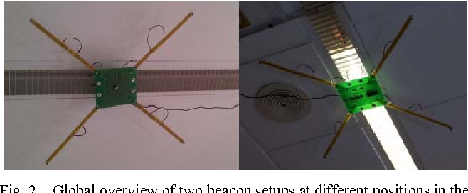 Fig. 2. Global overview of two beacon setups at different positions in the