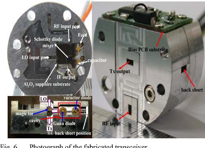 Figure 6 from Transceiver module using GaAs gunn diode and Schottky