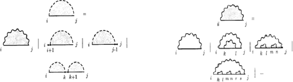 Figure 9- General recursion for in right and in left [9].