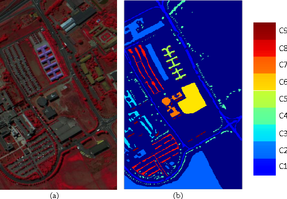Figure 4 for Bidirectional-Convolutional LSTM Based Spectral-Spatial Feature Learning for Hyperspectral Image Classification